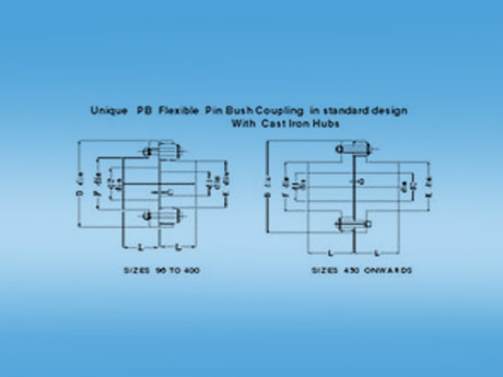 Pin Bush Coupling Design